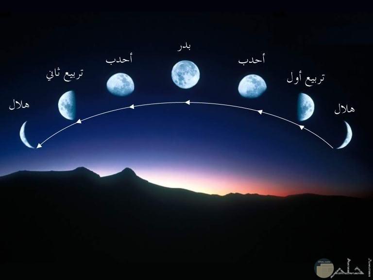 صورة توضح منازل القمر