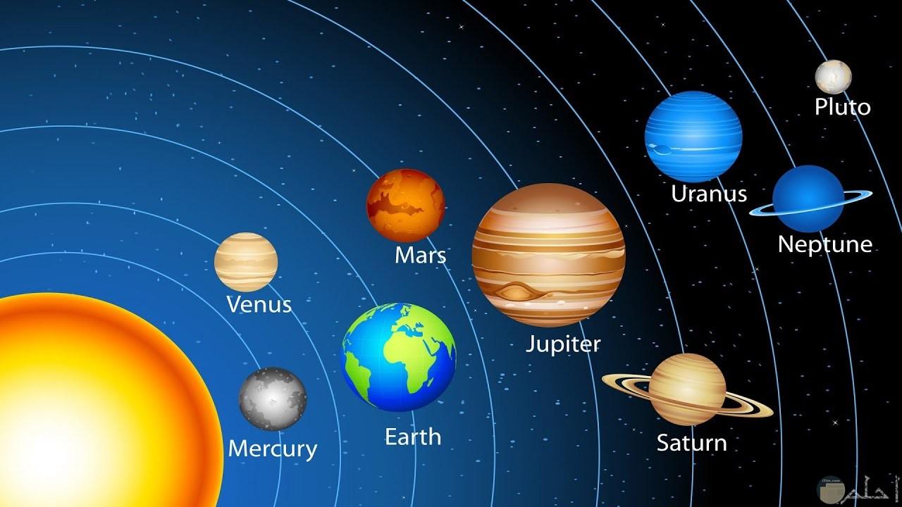 صور لكواكب المجموعة الشمسية بأسمائها العلمية
