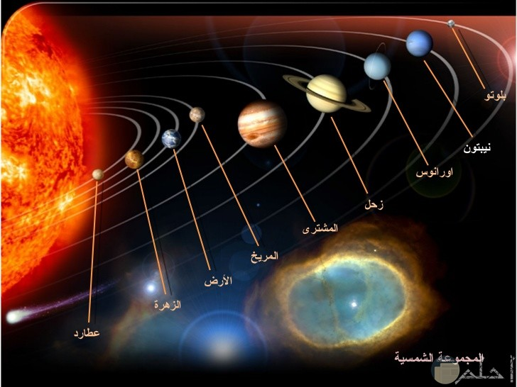 صور كواكب ونجوم رائعة من الفضاء