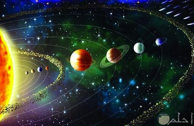 الكواكب في الفضاء الخارجي