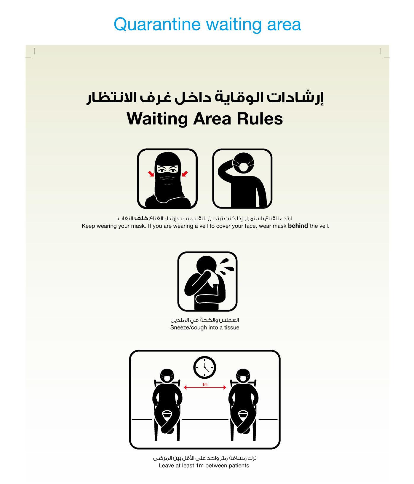 ارشادات و نصائح الوقاية من كورونا داخل غرف و قاعات الانتظار.